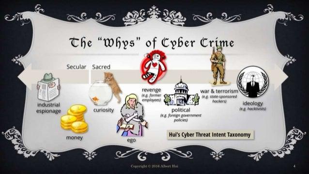 "The ""Whys"" of Cyber Crime Copyright © 2016 Albert Hui 4 Secular Sacred egomoney ideology (e.g. hacktivists) revenge (e.g. ..."