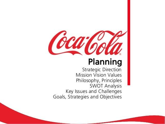 😎 Strategic management practices of coca cola company  Coca Cola