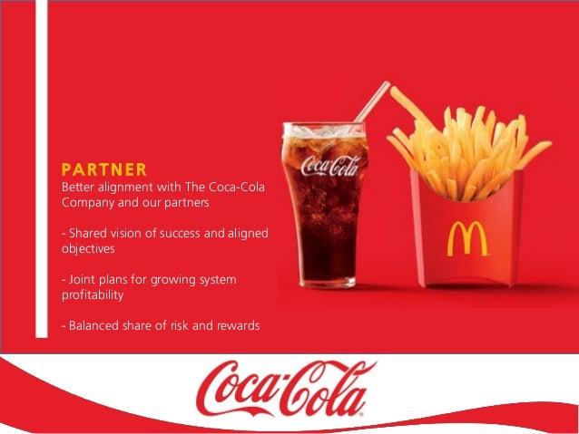 coca cola investment analysis