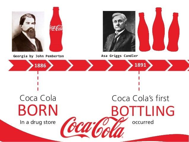 The Coca-Cola Company and IBM Create Unique Digital Media Management System