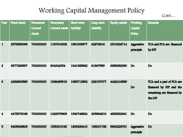 Why working capital management matters