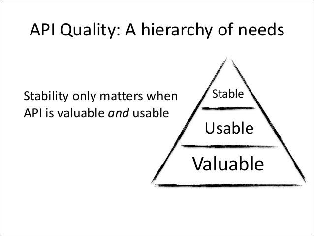 API  Quality:  A  hierarchy  of  needs Stability  only  matters  when   API  is  valuable  and  ...