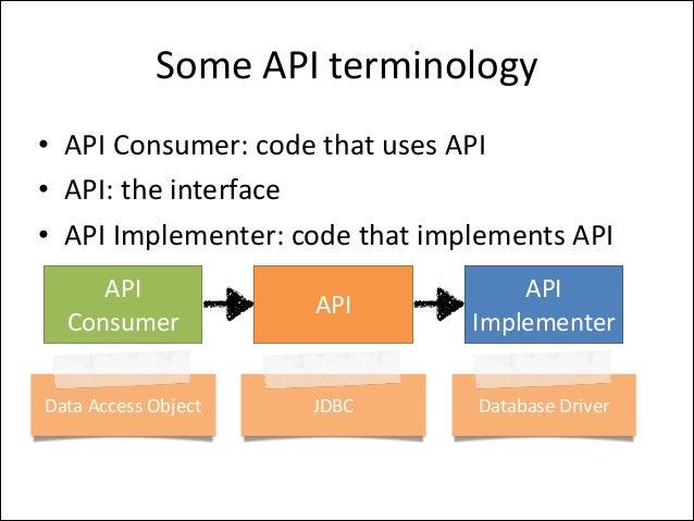 Some  API  terminology • API  Consumer:  code  that  uses  API   • API:  the  interface   • API  I...
