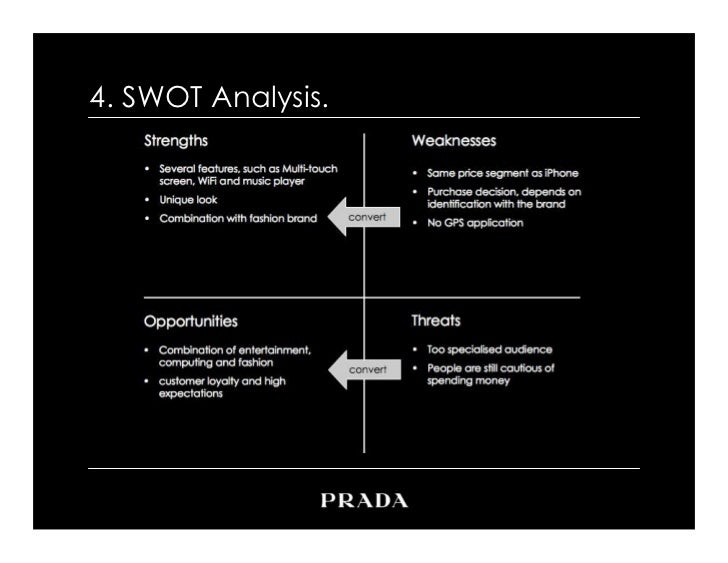swot prada Discover the innovative world of apple and shop everything iphone, ipad, apple watch, mac, and apple tv, plus explore accessories, entertainment, and expert device support.