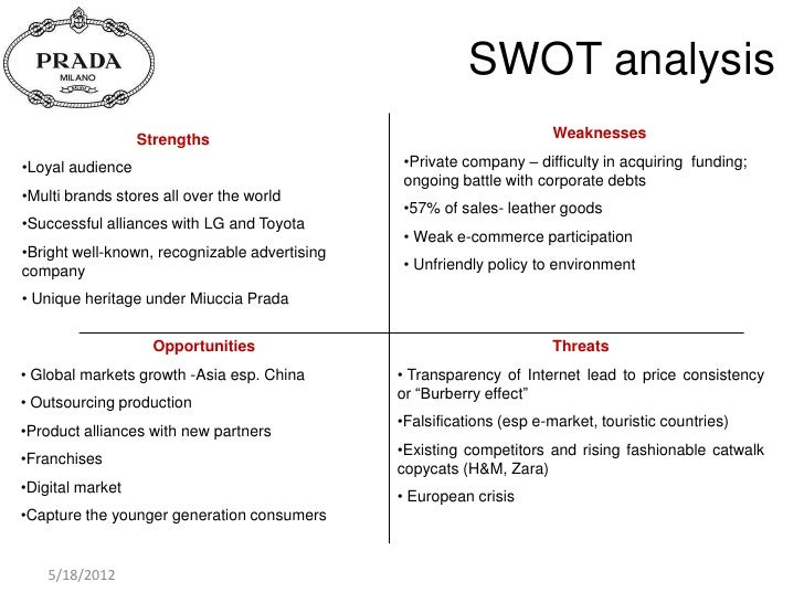 SWOT Analysis for the Fashion Industry m 19