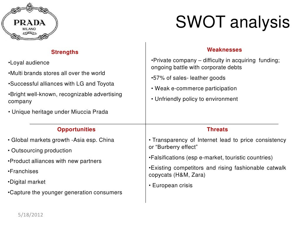uniqlo swot analysis Remove all disconnect the next video is starting stop.