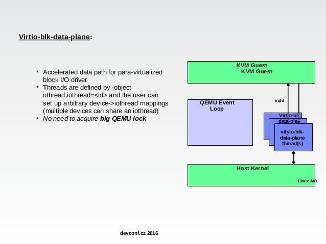 QEMU Disk IO Which performs Better: Native or threads?