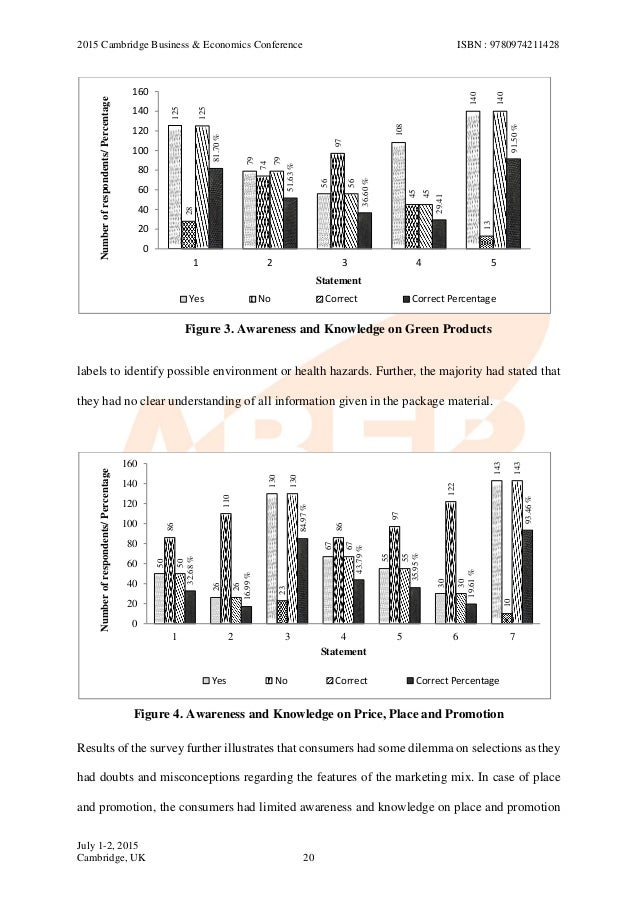 consumer attitudes and behavior towards ikea The statistic presents the results of a survey on the frequency of visits to ikea restaurants by customers  attitudes towards cooking  consumer behavior.