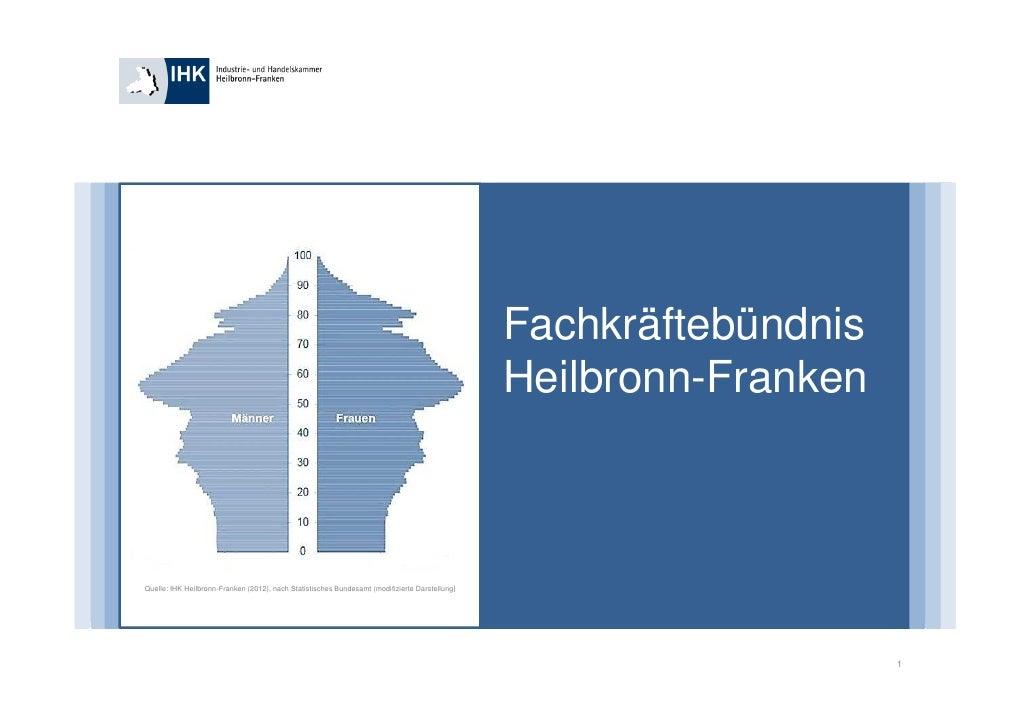 Fachkräftebündnis                                                                                                Heilbronn...