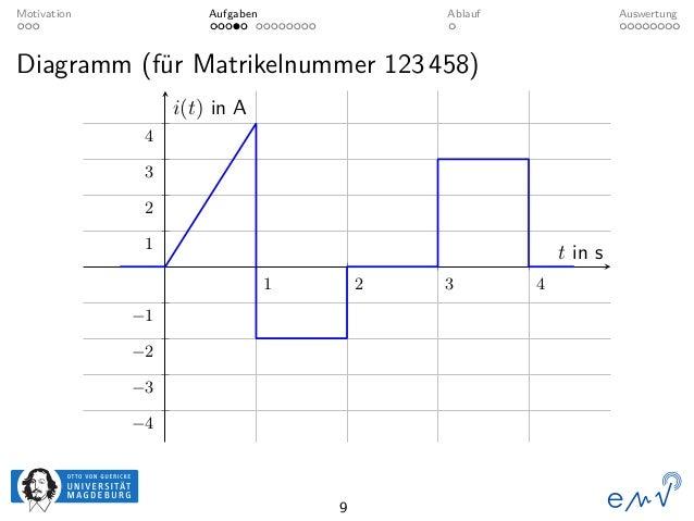 07/09/· Die Trendlinie eines Liniendiagramms soll als Pfeil dargestellt werden. Zusätzlich werden Anfangs- und Endwerte, sowie der Maximalwert ausgewiesen. 2. Kanal.