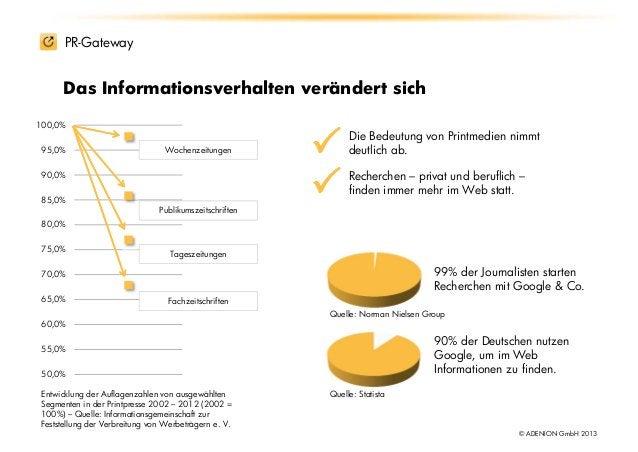 PR-Gateway     Das Informationsverhalten verändert sich100,0%                                                             ...