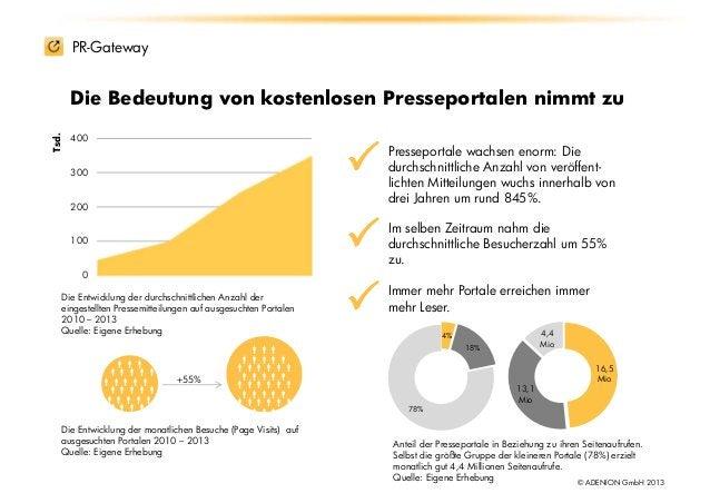 PR-Gateway       Die Bedeutung von kostenlosen Presseportalen nimmt zu       400Tsd.                                      ...