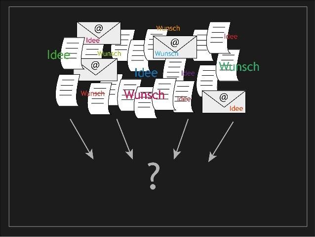 Nicht nur Spezifikation, auch Offene Punkte Realisierungsgrad des Features: pending, wip, done Filterung nach verschiedene...