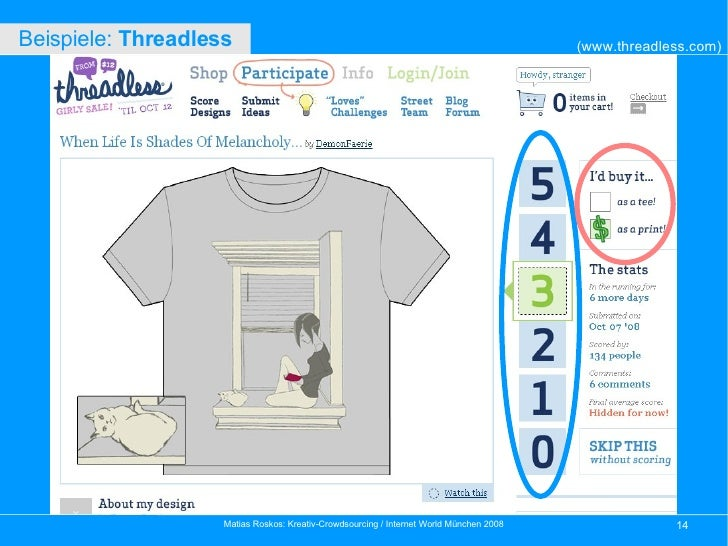 (www.threadless.com) Beispiele:  Threadless