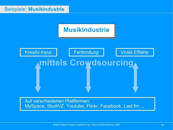 mittels Crowdsourcing Fanbindung  Musikindustrie   Kreativ-Input  Virale Effekte  Auf verschiedenen Plattformen:  MySpace,...