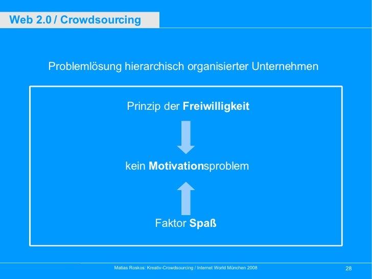 Problemlösung hierarchisch organisierter Unternehmen Prinzip der  Freiwilligkeit kein  Motivation sproblem Faktor  Spaß We...