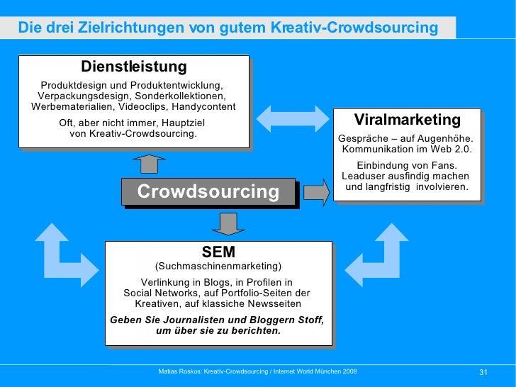 Crowdsourcing  SEM (Suchmaschinenmarketing) Verlinkung in Blogs, in Profilen in  Social Networks, auf Portfolio-Seiten de...