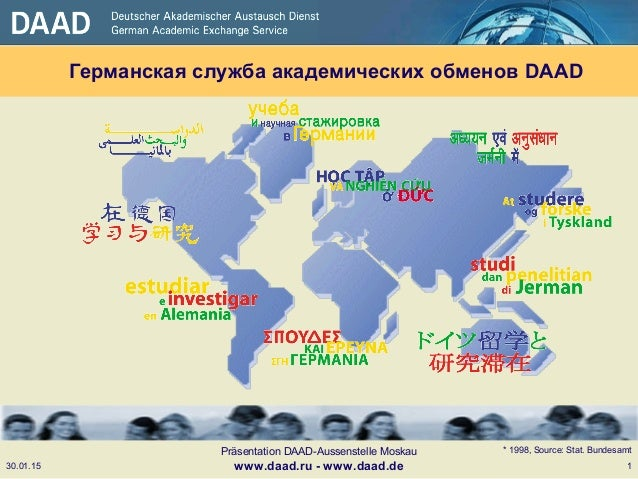 * 1998, Source: Stat. BundesamtPräsentation DAAD-Aussenstelle Moskau www.daad.ru - www.daad.de30.01.15 1 Германская служба...