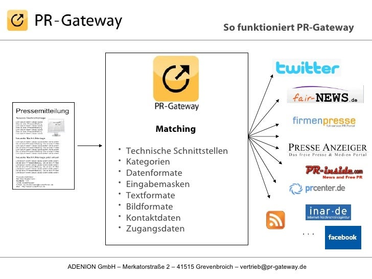 So funktioniert PR-Gateway <ul><li>Technische Schnittstellen </li></ul><ul><li>Kategorien </li></ul><ul><li>Datenformate <...