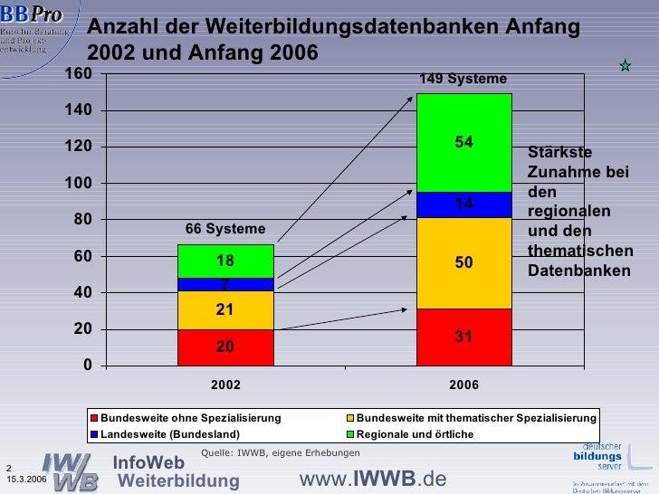 Praesentation Online Befragung 2006 Steuerungsgremium Maerz 2006 Slide 2