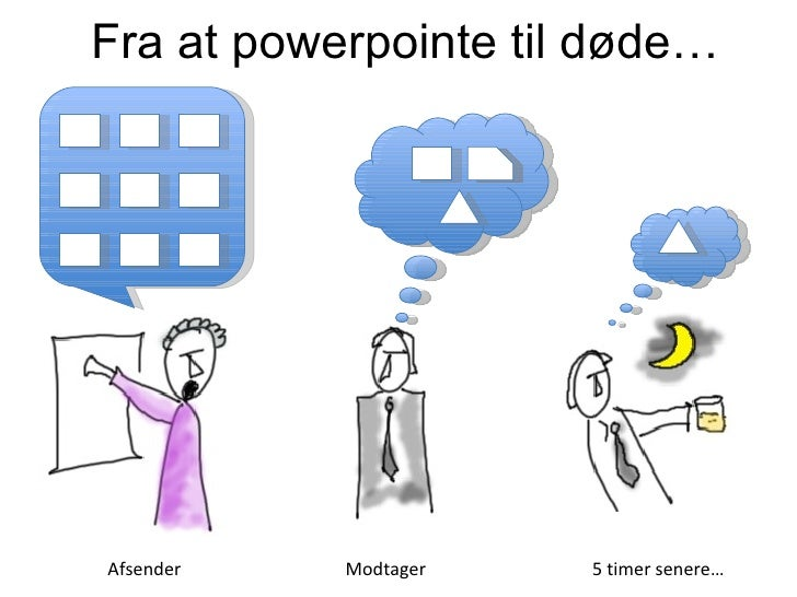 Afsender Modtager 5 timer senere… Fra at powerpointe til døde…