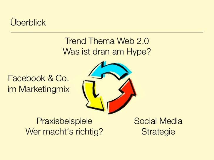 Überblick             Trend Thema Web 2.0             Was ist dran am Hype?Facebook & Co.im Marketingmix      Praxisbeispi...