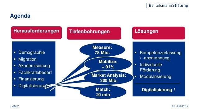 Weiterbildung der Zukunft. Wie Digitalisierung, informelle Kompetenzen und Akademisierung das Lernen verändern Slide 3