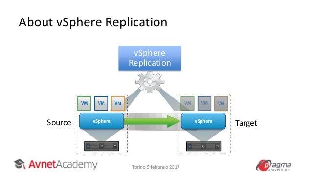 Presentazione Corso VMware vSphere 6 5