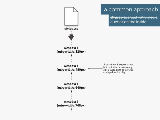 a common approach                           One style sheet with media                           queries on the inside.   ...