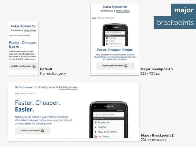 major                          breakpointsDefault          Major Breakpoint 1No media query   321 - 720 px                ...