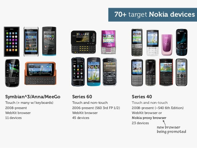 70+ target Nokia devicesSymbian^3/Anna/MeeGo          Series 60                       Series 40Touch (+ many w/ keyboards)...