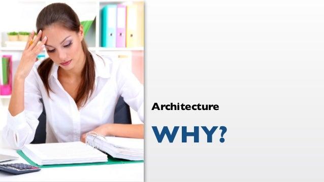 WHY? COMMUNICATION PRAGMATIC ARCHITECTURE, TODAY 01 02