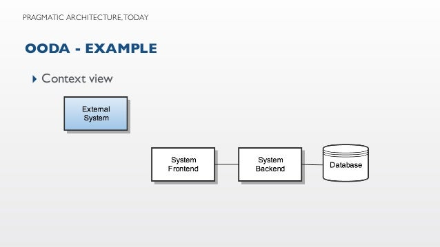 Pragmatic Architecture (SATURN 2017)