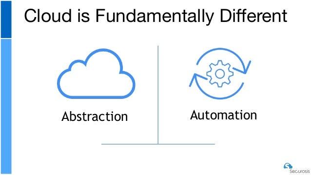 Pragmatic Cloud Security Automation Slide 2