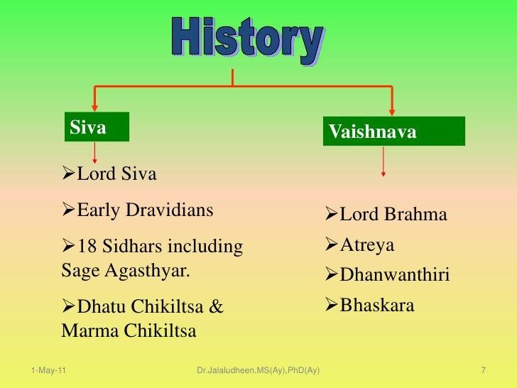 1-May-11<br />Dr.Jalaludheen.MS(Ay),PhD(Ay)<br />7<br />History<br />Siva<br />Vaishnava<br /><ul><li>Lord Siva