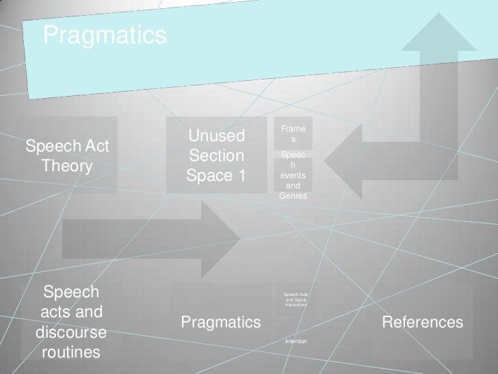 Pragmatics                            Frame               Unused         sSpeech Act               Section      Speec  The...