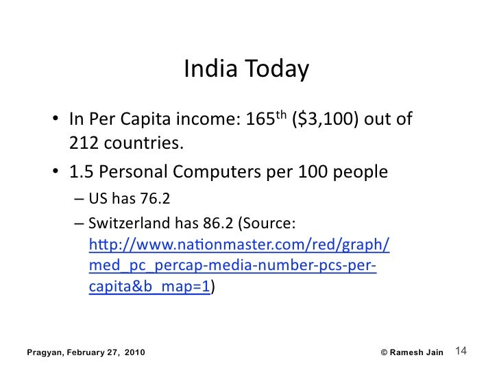 IndiaToday                                               • InPerCapitaincome:165th($3,100)outof         212co...
