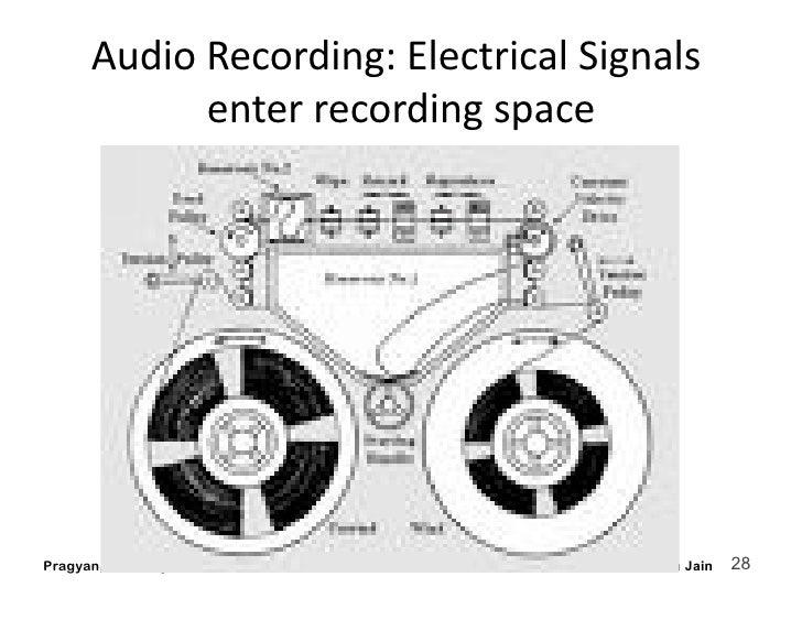 AudioRecording:ElectricalSignals             enterrecordingspace      Pragyan, February 27, 2010          © Ramesh ...