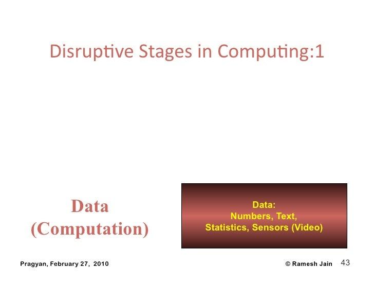 DisrupAveStagesinCompuAng:1            Data                              Data:                                    Numb...