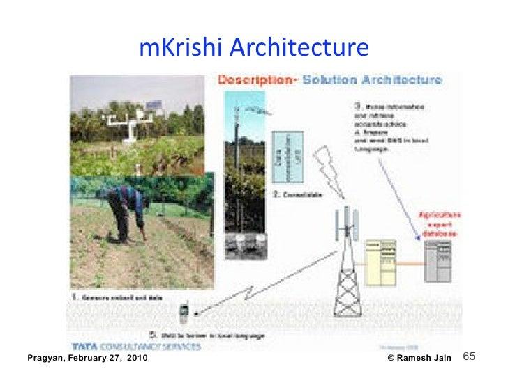 mKrishiArchitecture     Pragyan, February 27, 2010                     © Ramesh Jain   65