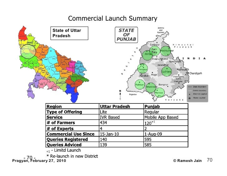Commercial Launch Summary                    State of Uttar                    Pradesh          - 70 - Pragyan, February 2...