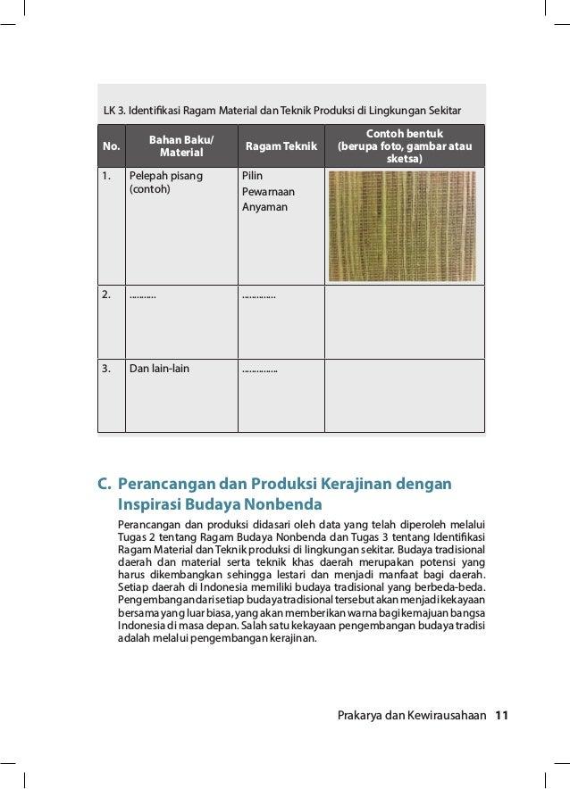 Contoh Identifikasi Ragam Material Dan Teknik Produksi Di Lingkungan Sekitar Beserta Gambarnya Dapatkan Data