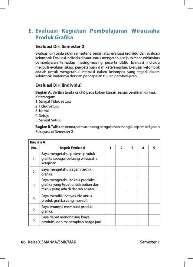 Contoh Ragam Material Dan Teknik Produksi Di Lingkungan Sekitar Beserta Gambar Berbagai Contoh