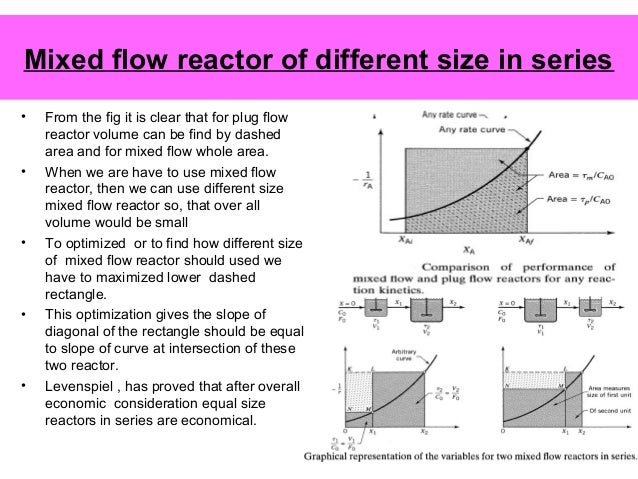 MIXED FLOW REACTOR PDF DOWNLOAD