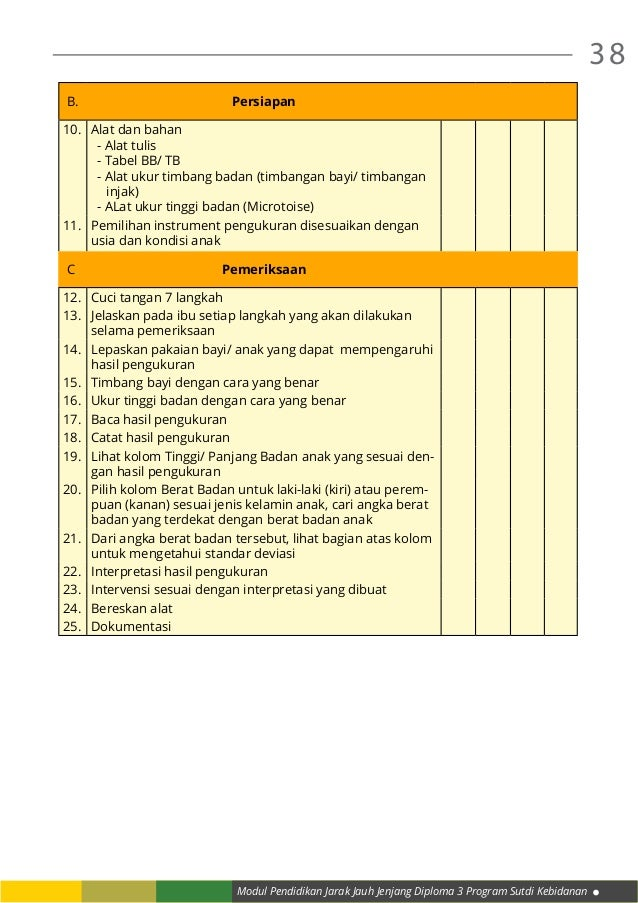 Tabel Berat Badan Ideal Bayi Perempuan Terlengkap