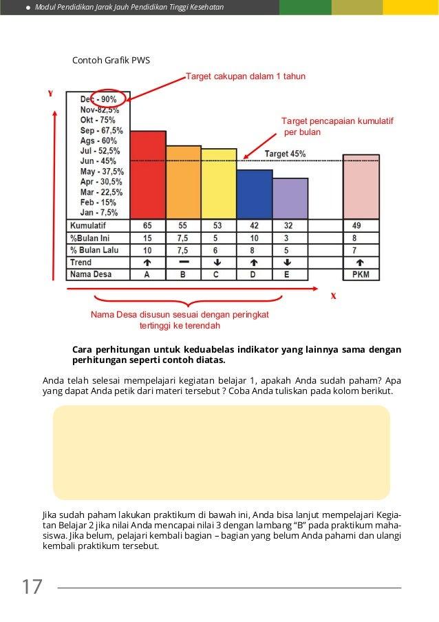 Praktikum 2 pws kia 90 x 100 12 bulan 20 ccuart Image collections
