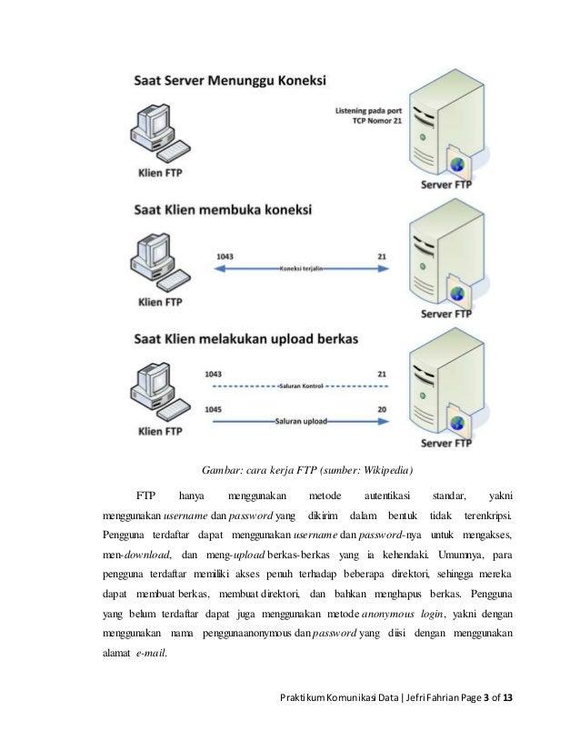 PraktikumKomunikasi Data Jefri FahrianPage 3 of 13 Gambar: cara kerja FTP (sumber: Wikipedia) FTP hanya menggunakan metode...
