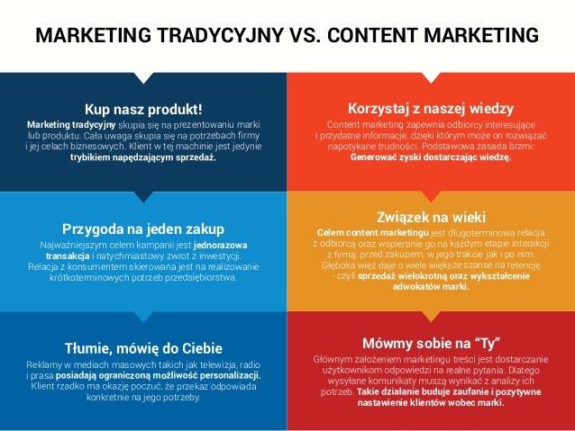 57defc504e9b60 ... 15. Korzystaj z naszej wiedzy Content marketing ...