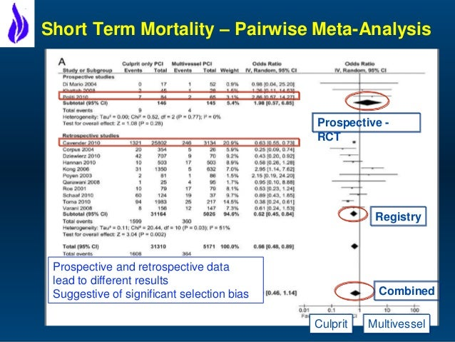 PREAMI study published - Medscape