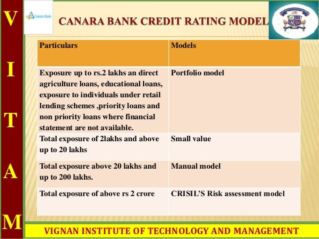 credit appraisal techniques in banks An evaluation of credit appraisal techniques adopted by commercial banks in kenya in lending to small and medium-sized enterprises.